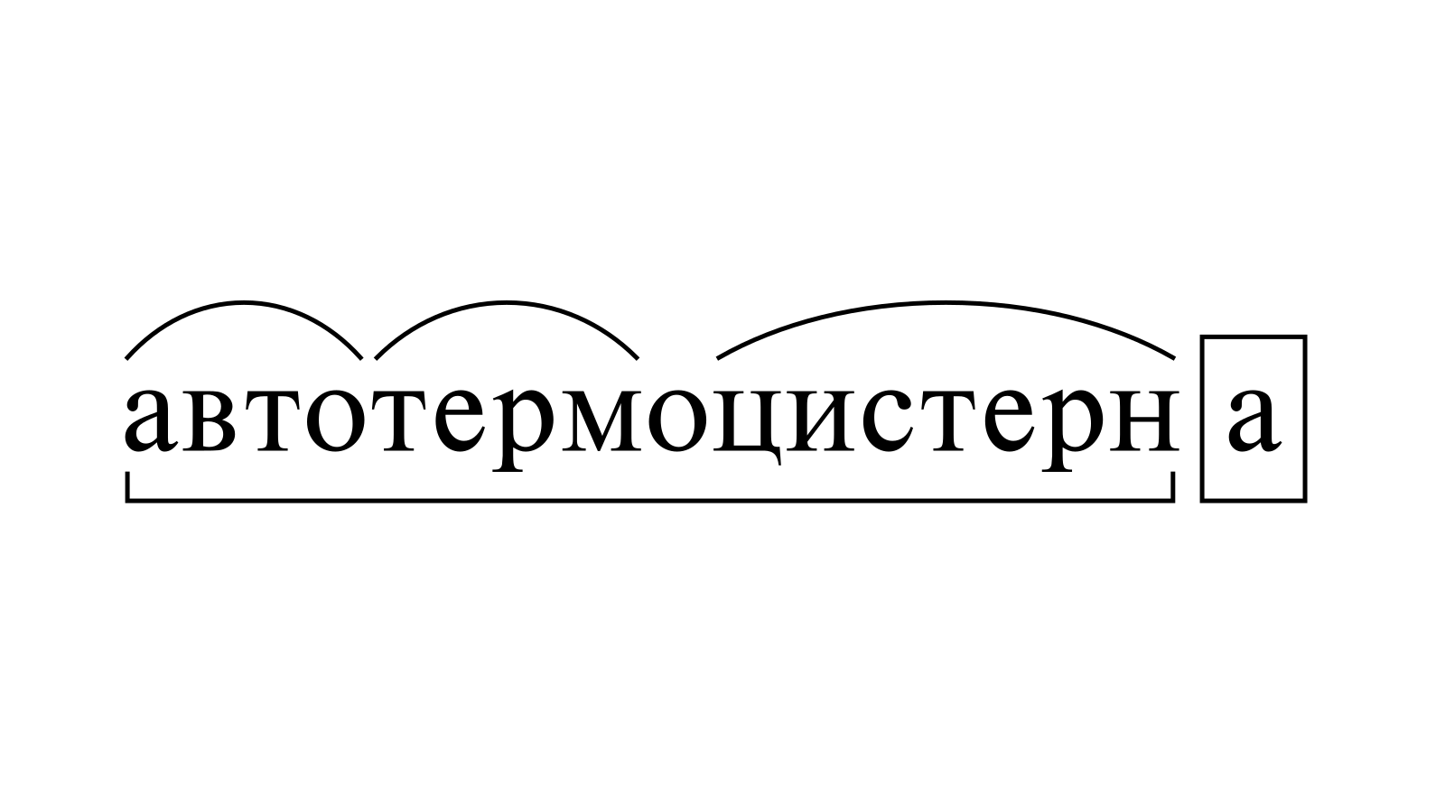 Разбор слова «автотермоцистерна» по составу