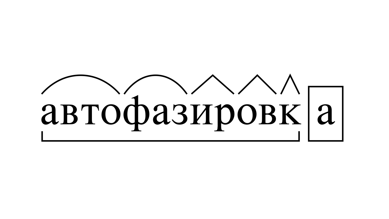 Разбор слова «автофазировка» по составу