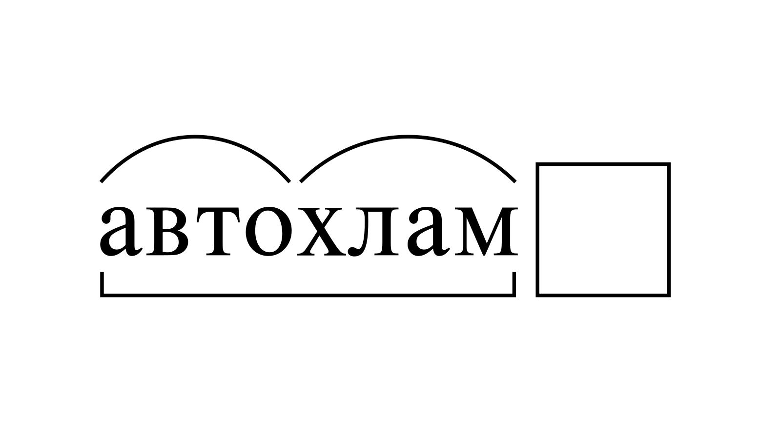 Разбор слова «автохлам» по составу