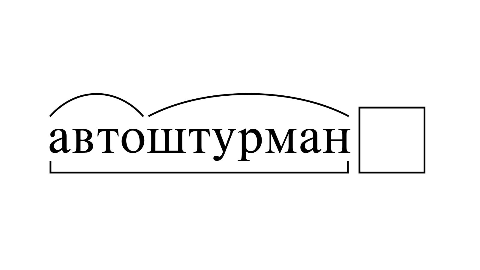 Разбор слова «автоштурман» по составу