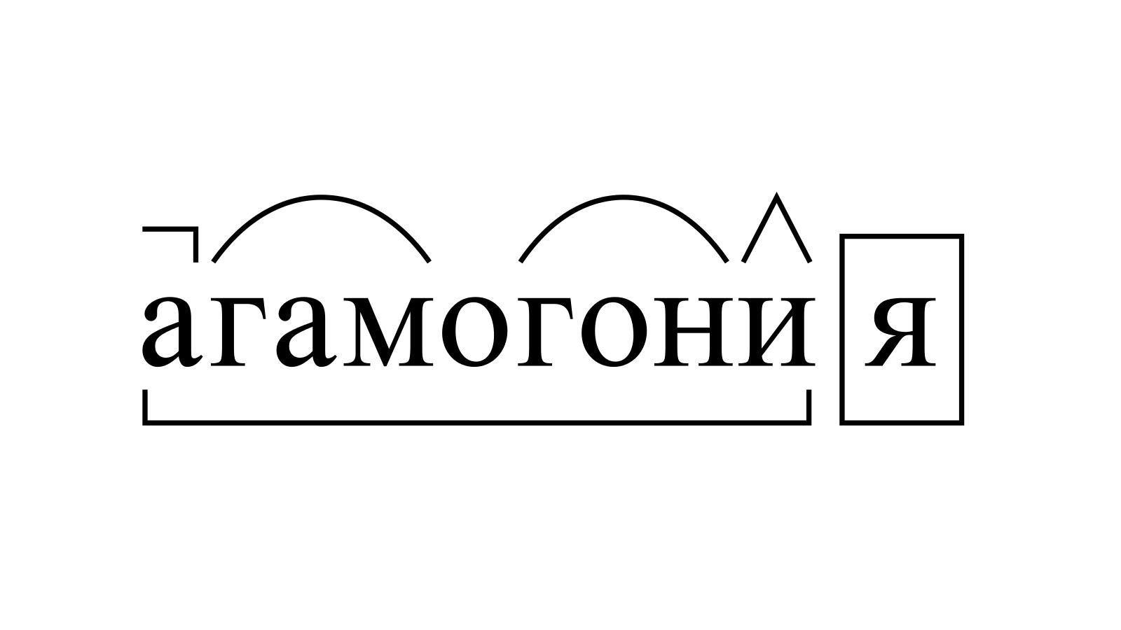 Разбор слова «агамогония» по составу