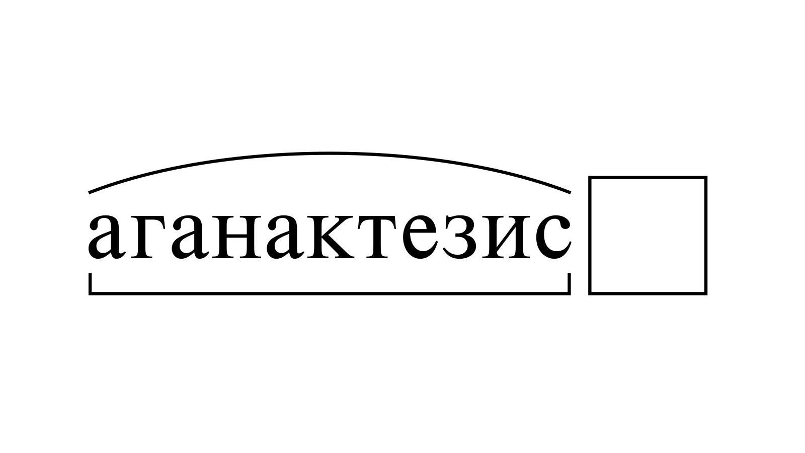 Разбор слова «аганактезис» по составу