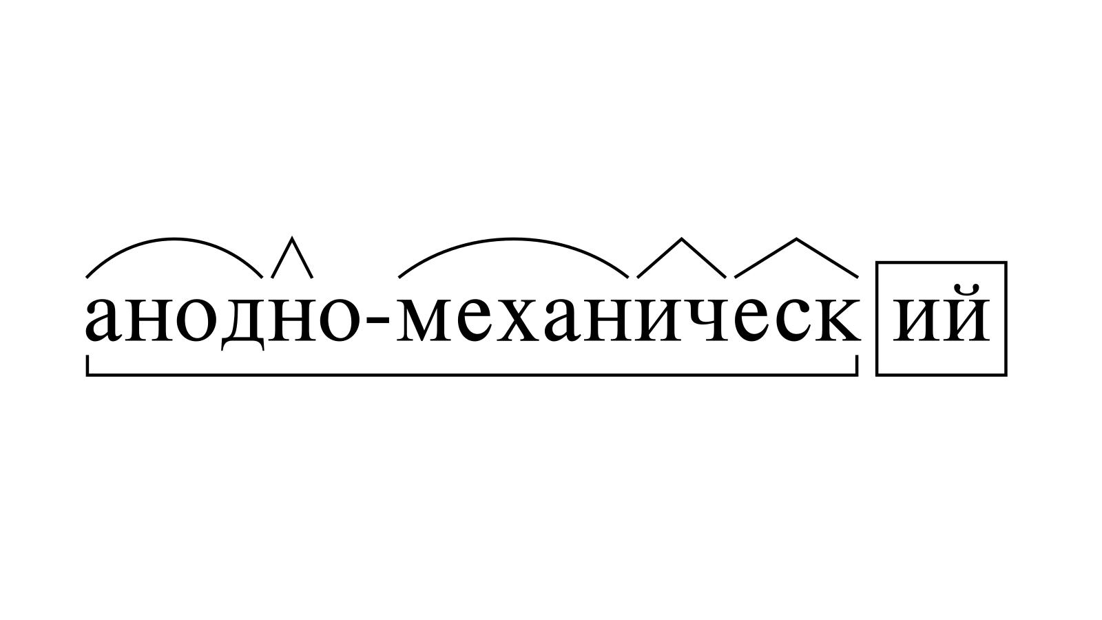 Разбор слова «анодно-механический» по составу