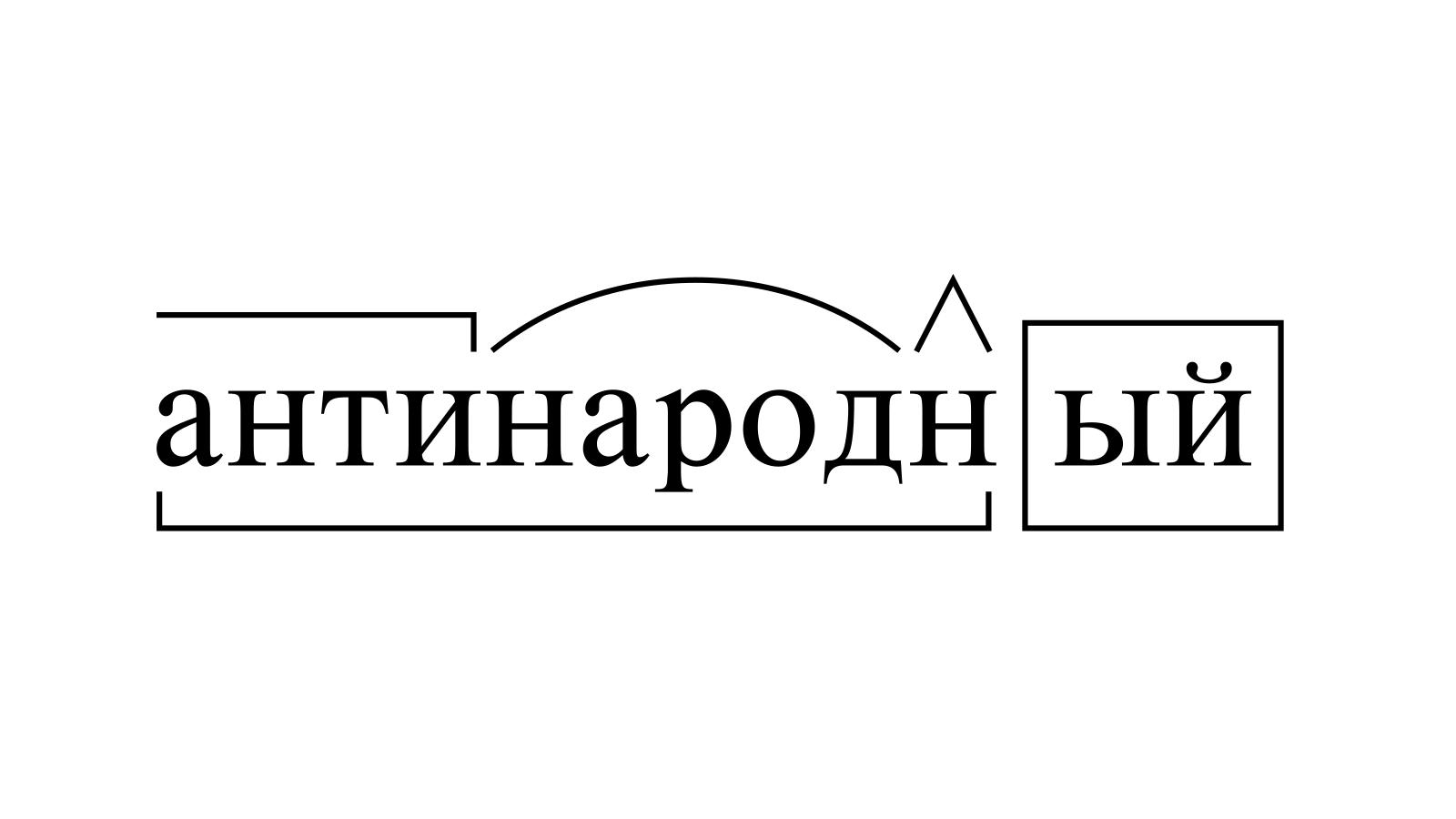 Разбор слова «антинародный» по составу