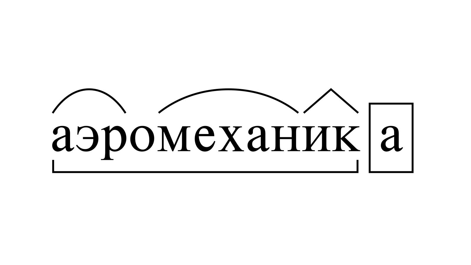 Разбор слова «аэромеханика» по составу