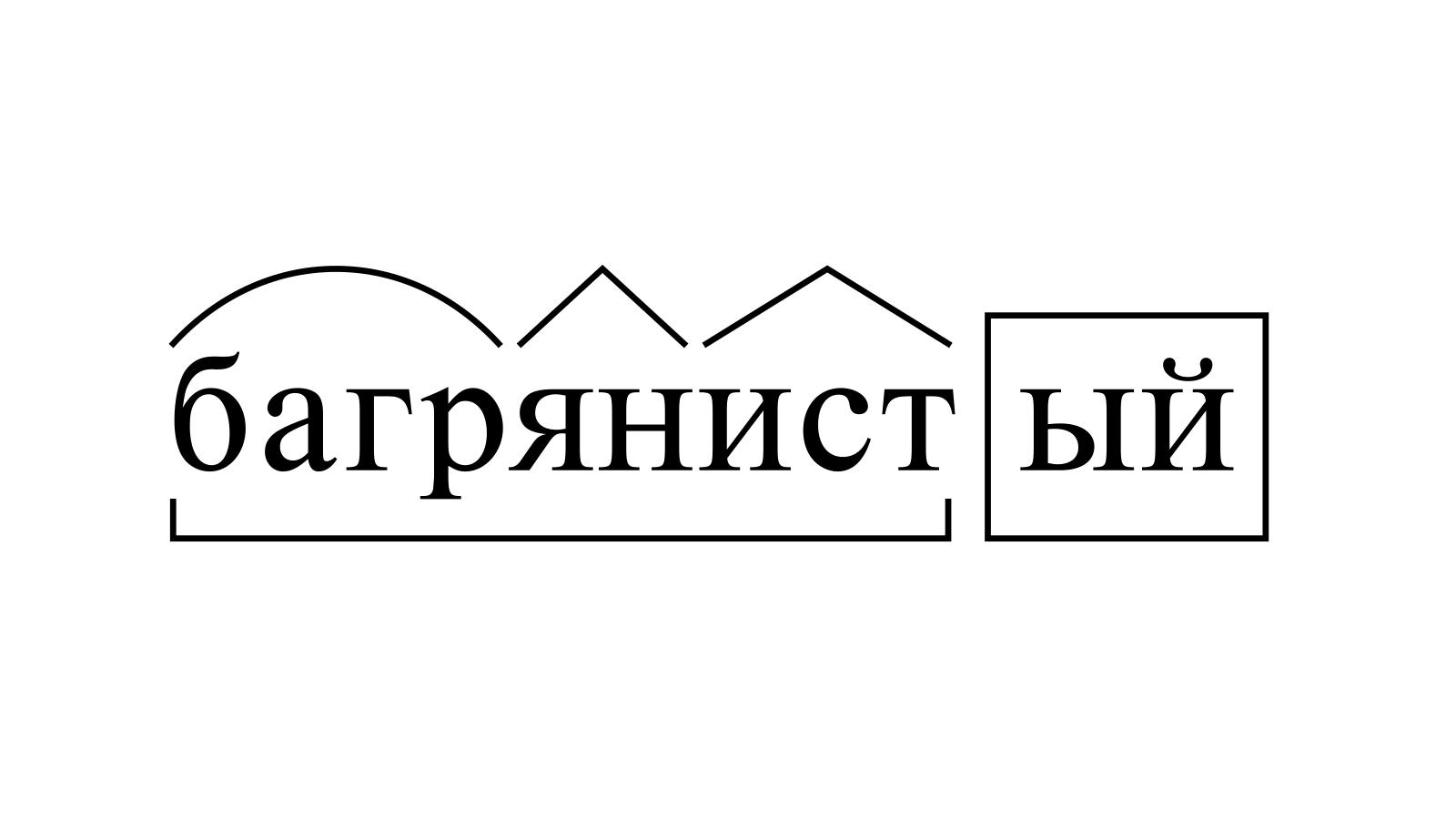 Разбор слова «багрянистый» по составу