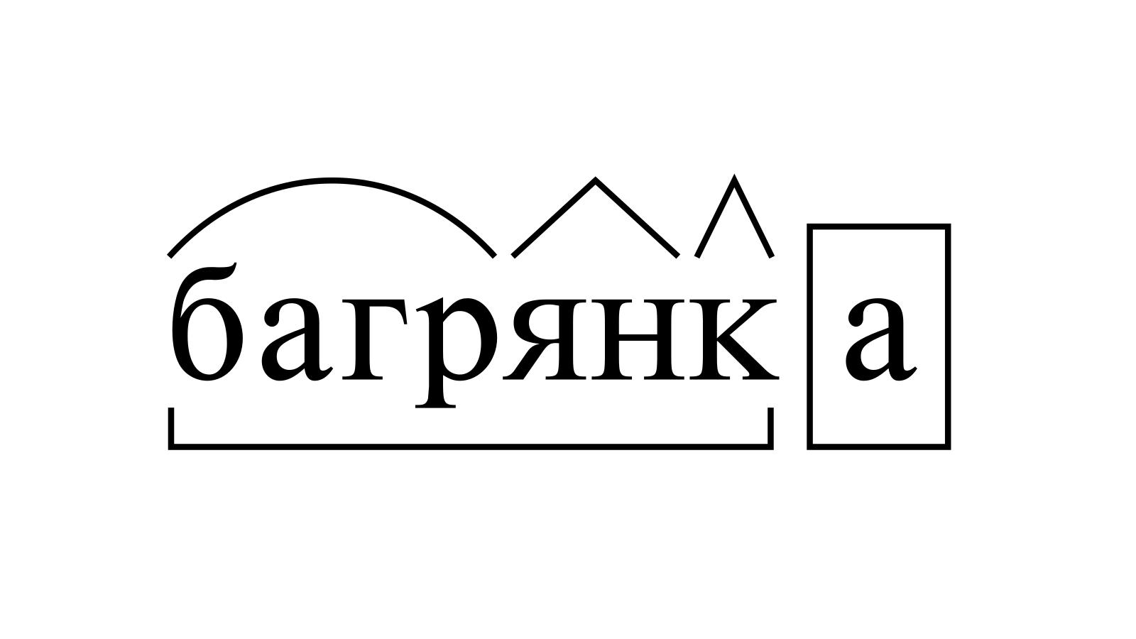 Разбор слова «багрянка» по составу