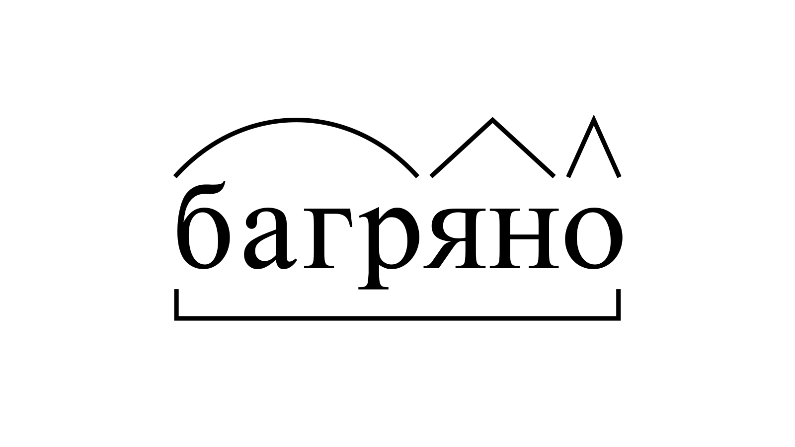 Разбор слова «багряно» по составу