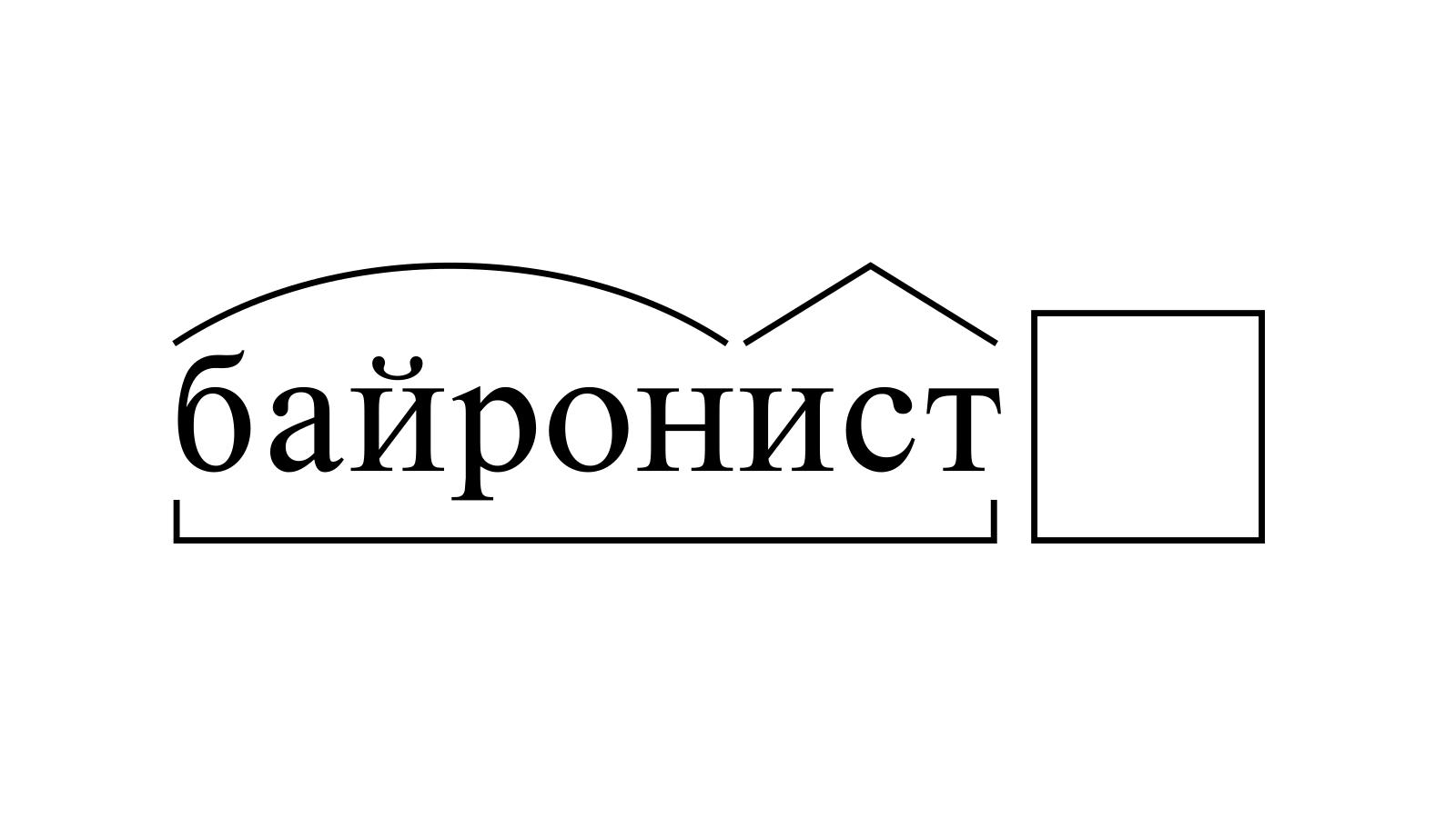 Разбор слова «байронист» по составу