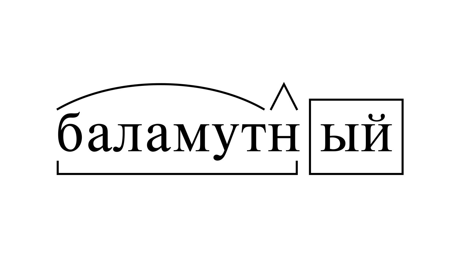 Разбор слова «баламутный» по составу