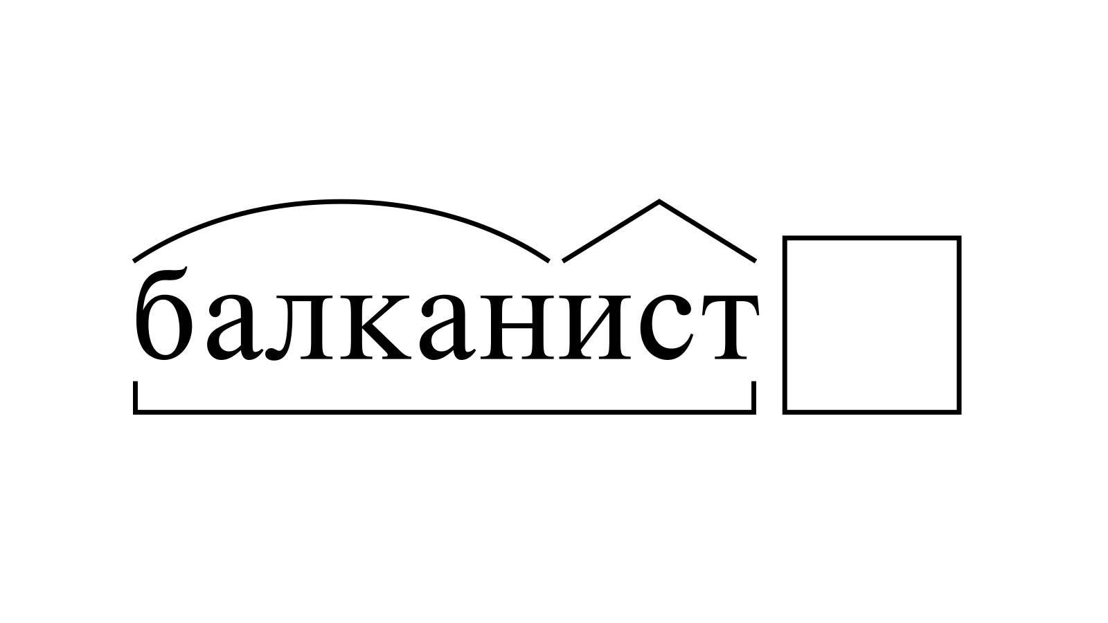 Разбор слова «балканист» по составу