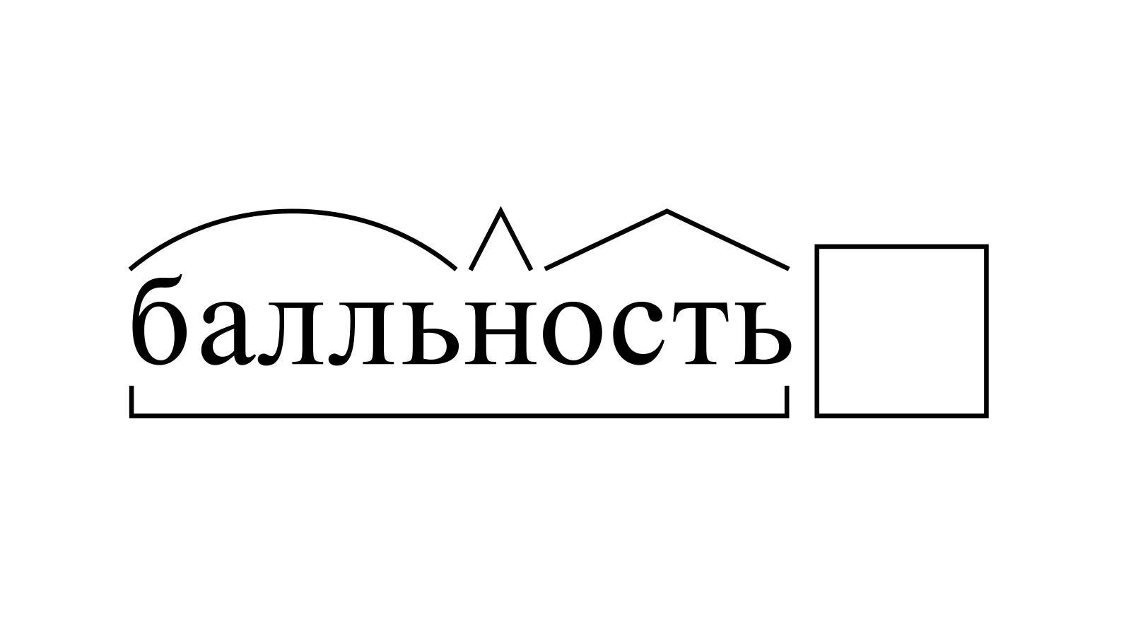 Разбор слова «балльность» по составу