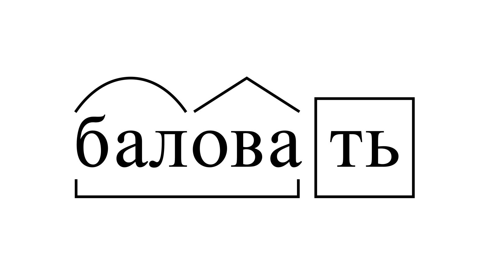 Разбор слова «баловать» по составу