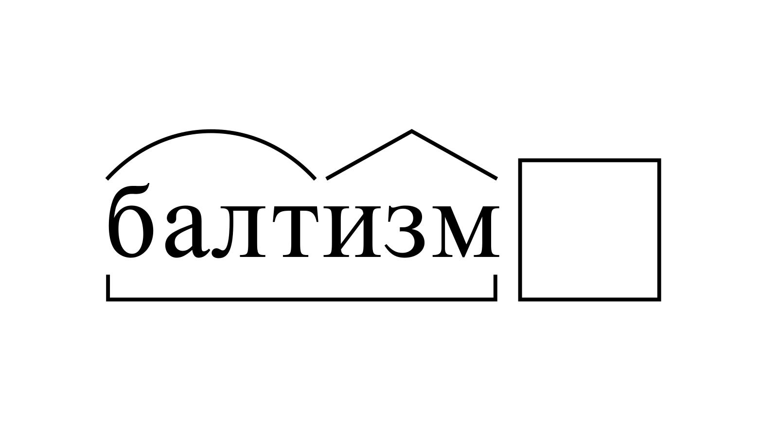 Разбор слова «балтизм» по составу