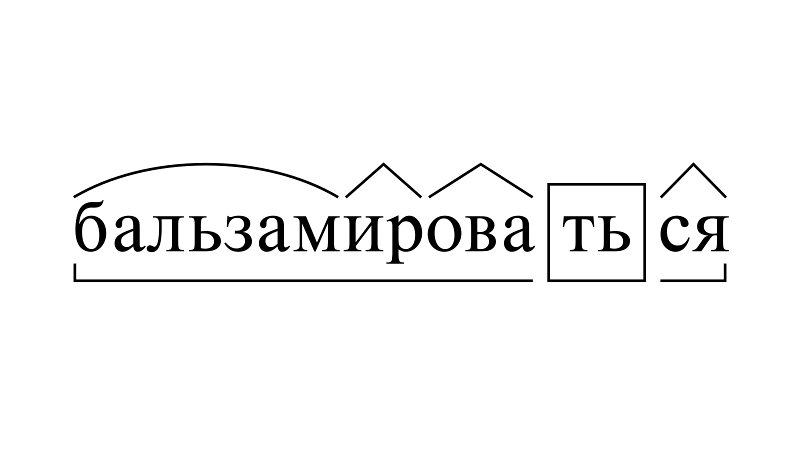 Разбор слова «бальзамироваться» по составу