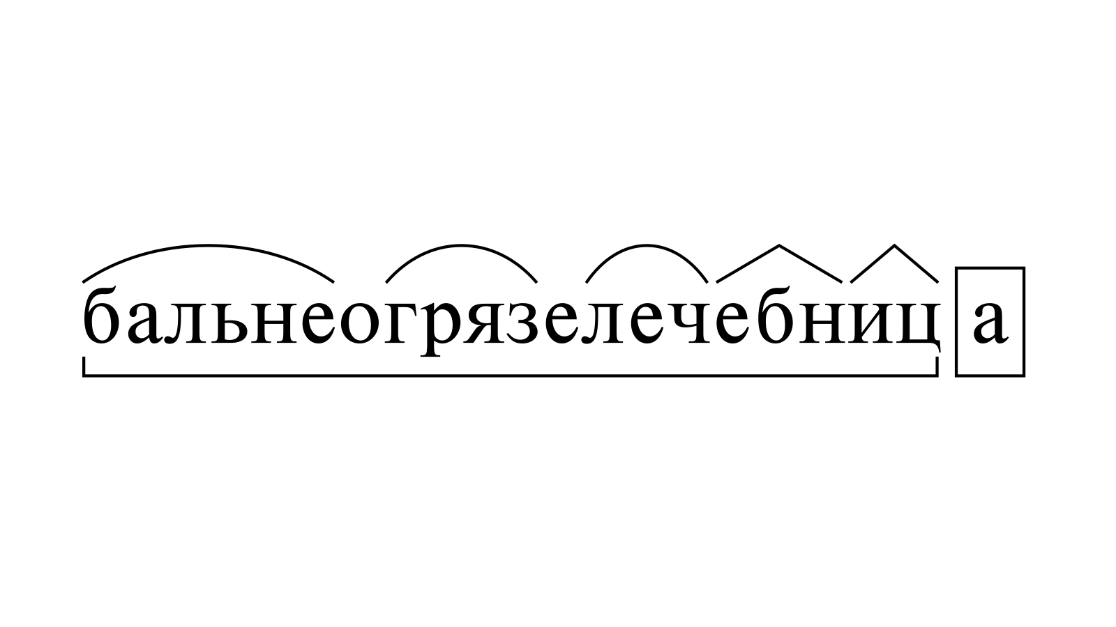 Разбор слова «бальнеогрязелечебница» по составу