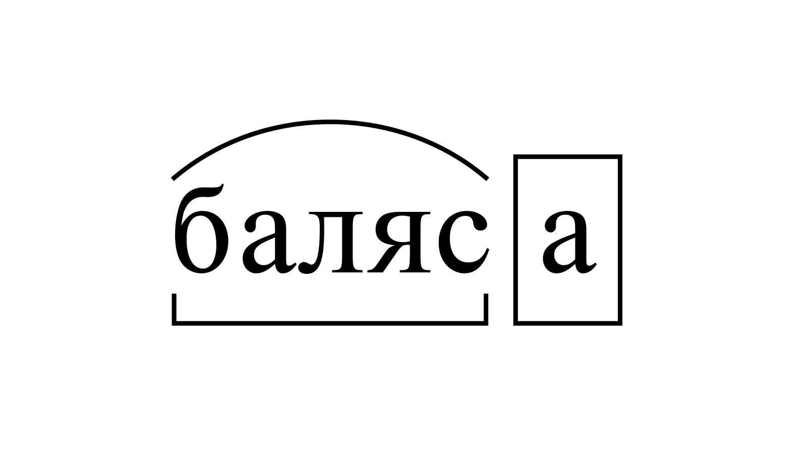 Разбор слова «баляса» по составу