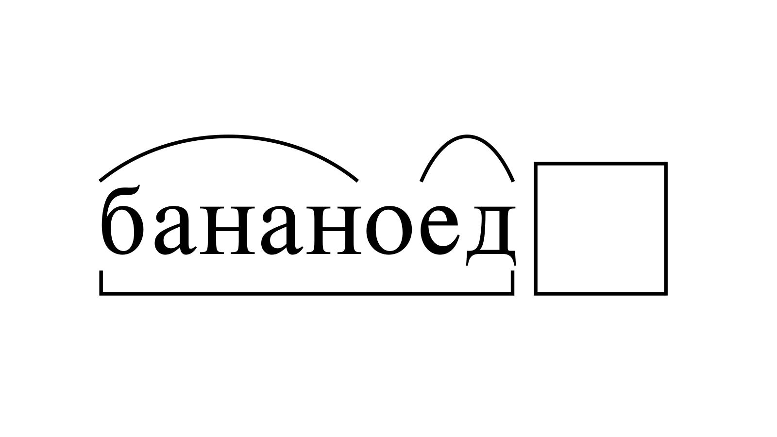 Разбор слова «бананоед» по составу