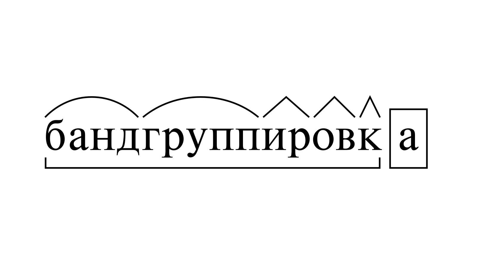 Разбор слова «бандгруппировка» по составу