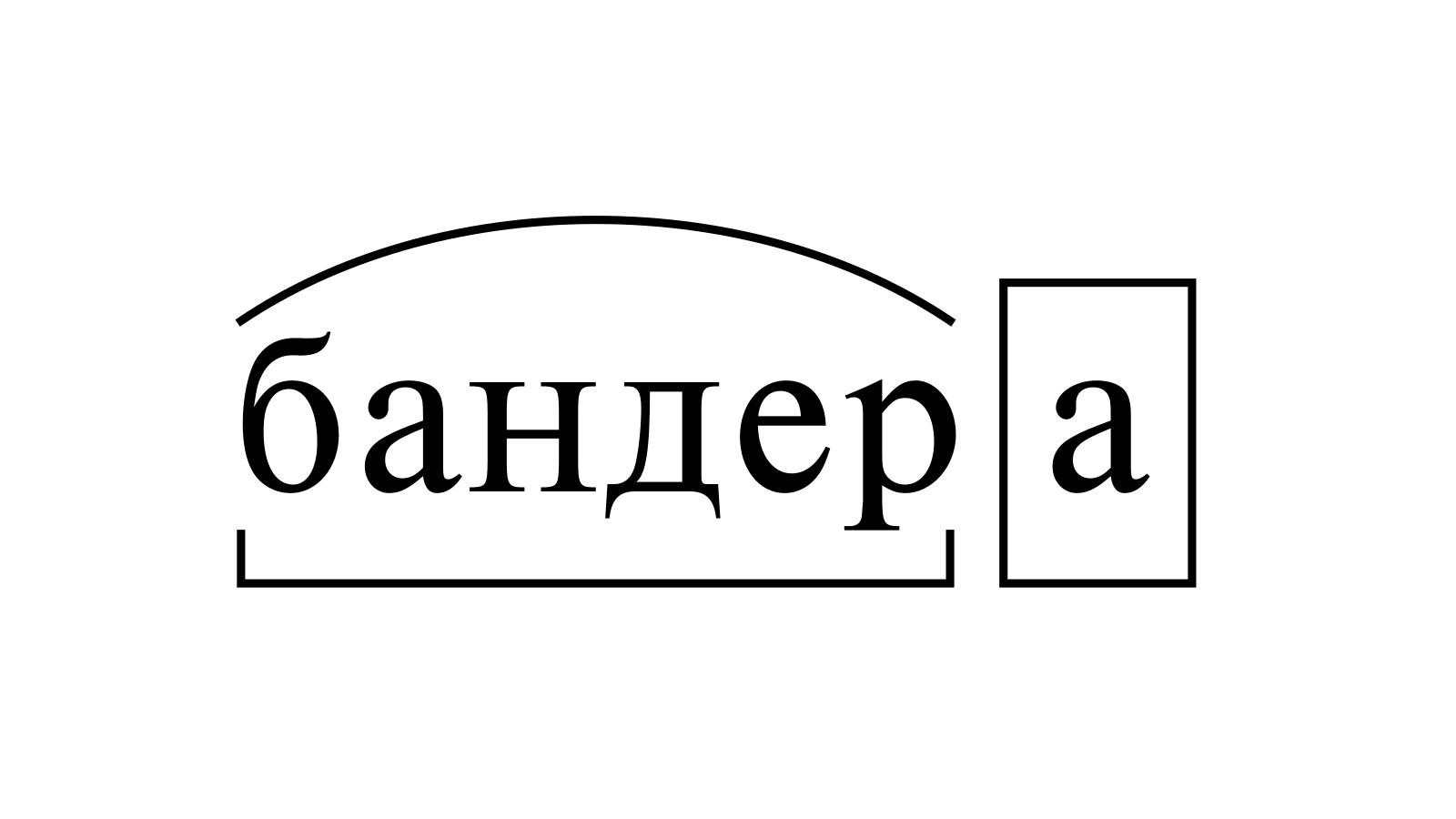 Разбор слова «бандера» по составу