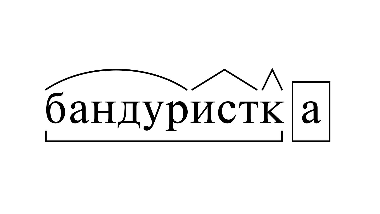 Разбор слова «бандуристка» по составу