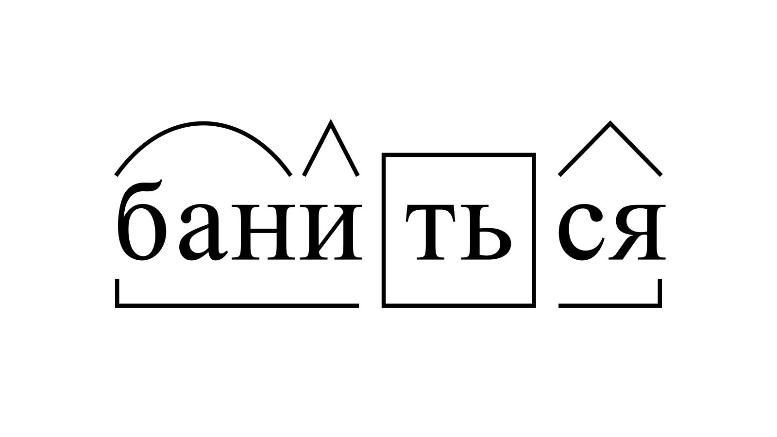 Разбор слова «баниться» по составу