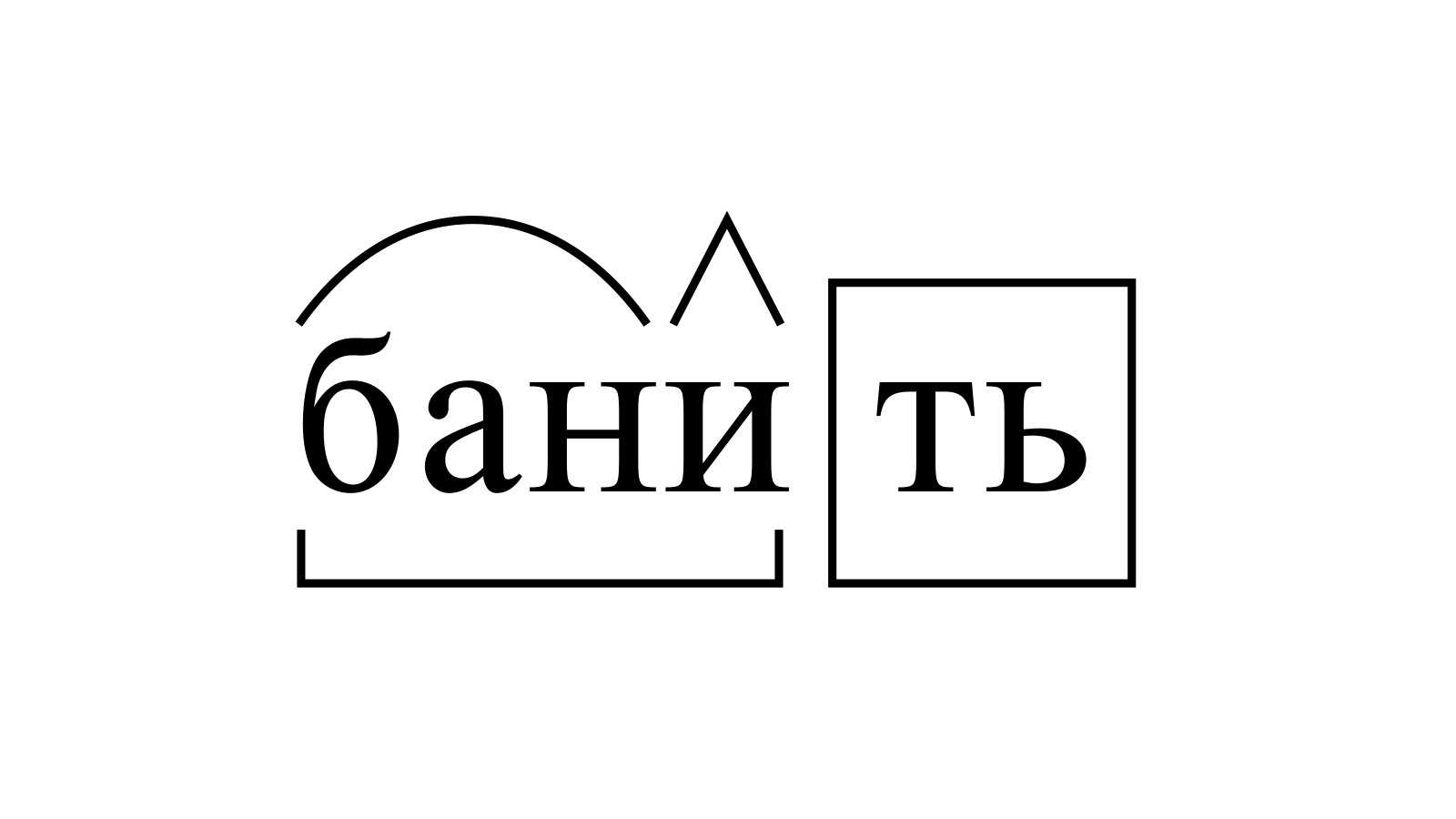 Разбор слова «банить» по составу