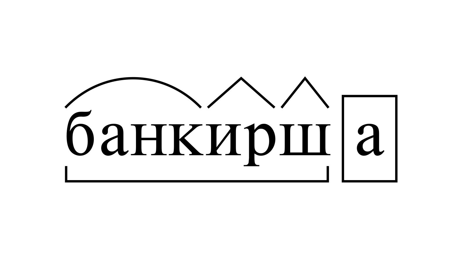 Разбор слова «банкирша» по составу