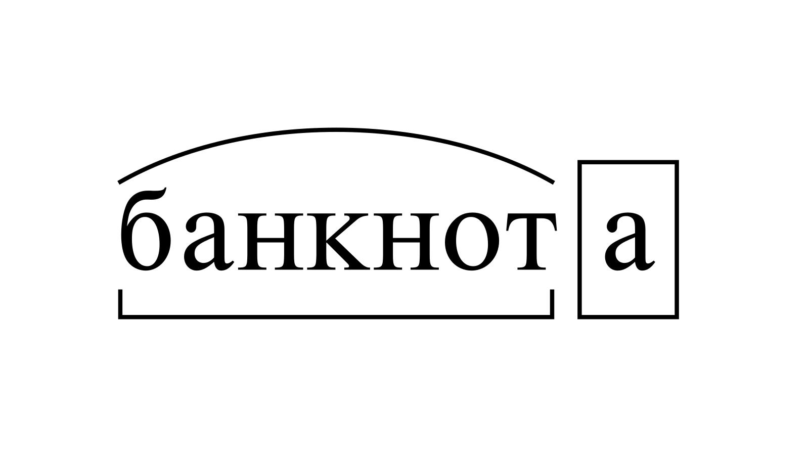 Разбор слова «банкнота» по составу