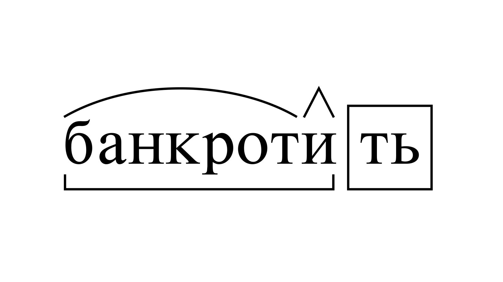 Разбор слова «банкротить» по составу