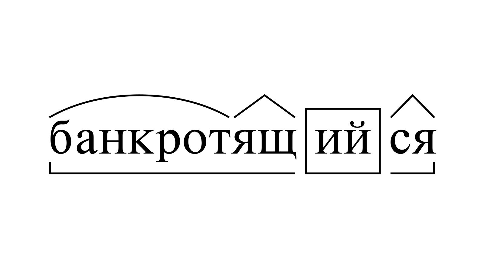 Разбор слова «банкротящийся» по составу