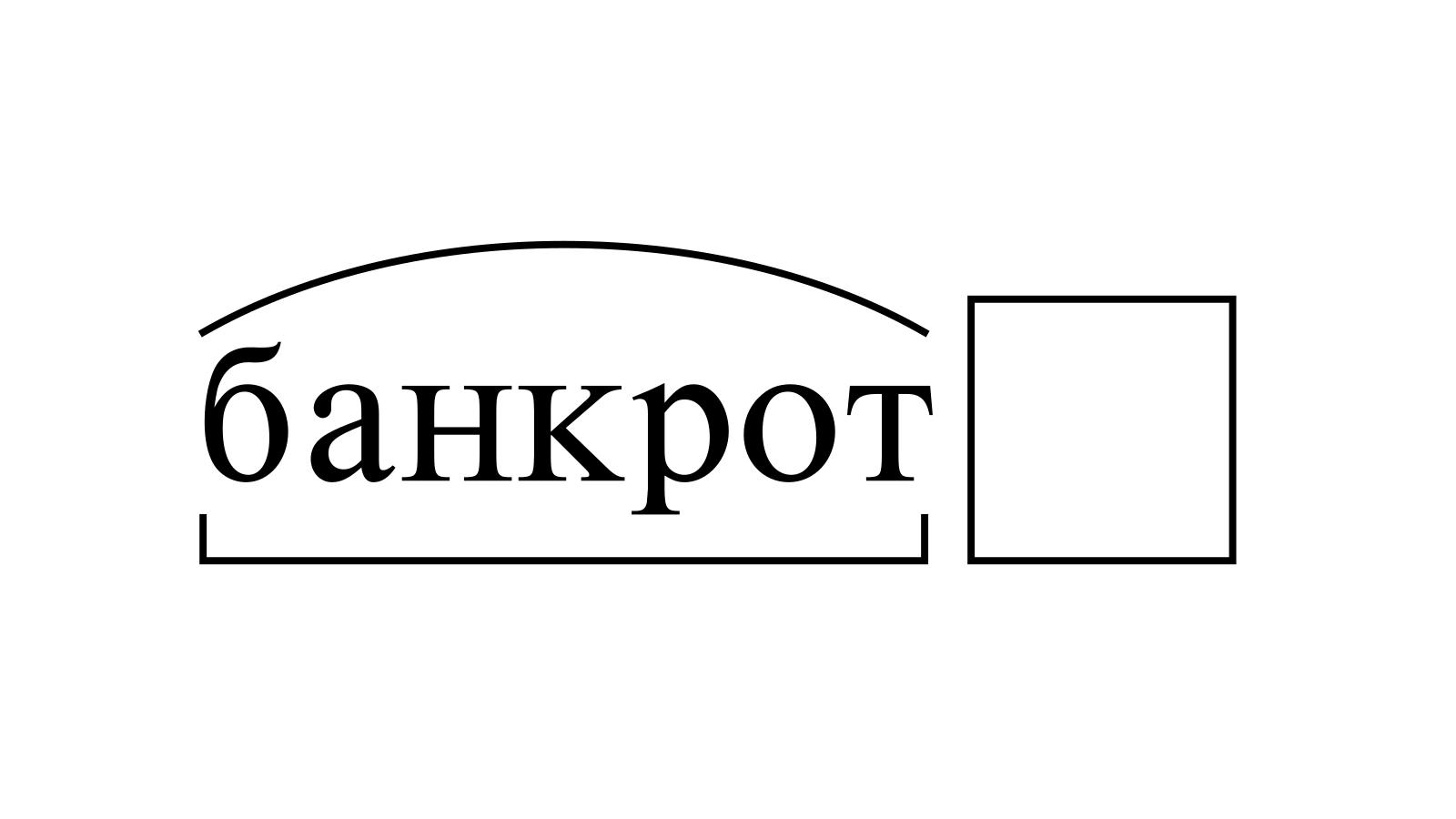 Разбор слова «банкрот» по составу