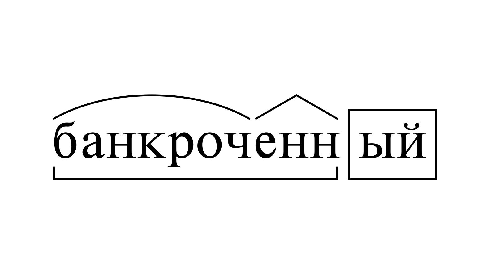 Разбор слова «банкроченный» по составу