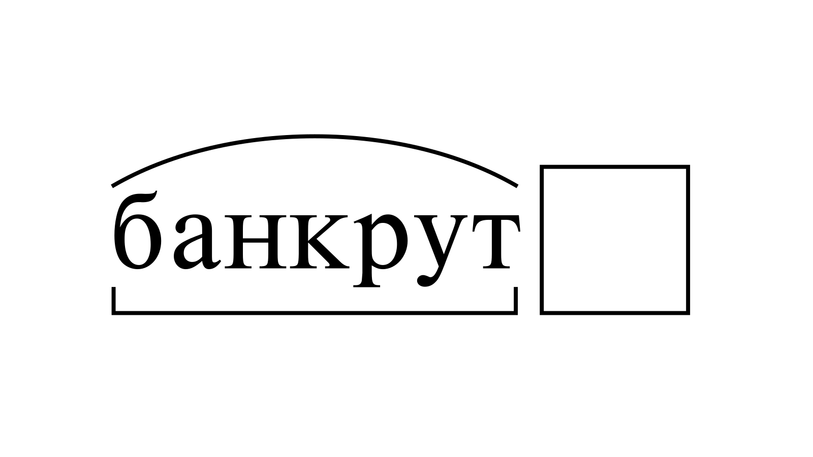 Разбор слова «банкрут» по составу