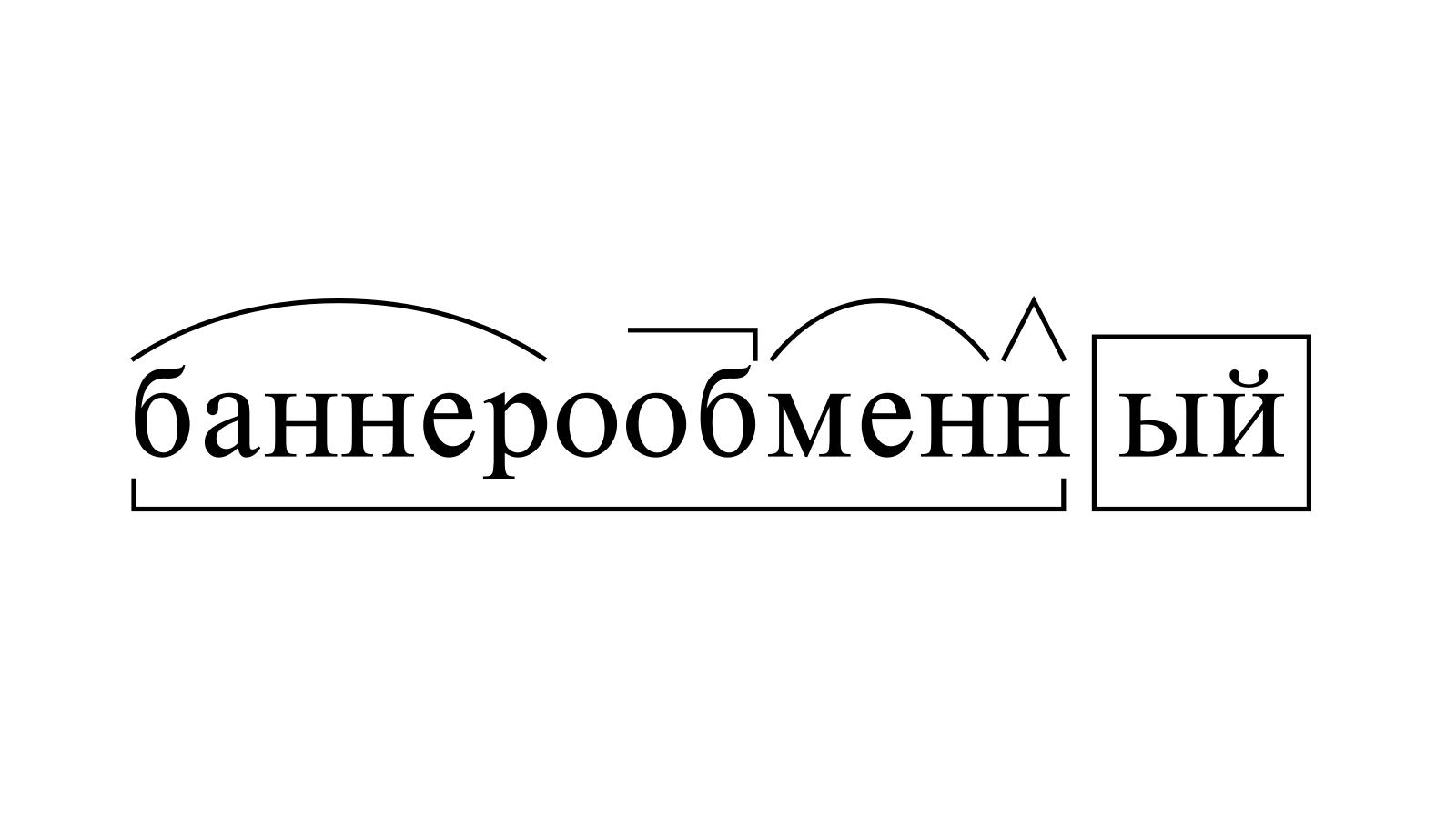 Разбор слова «баннерообменный» по составу