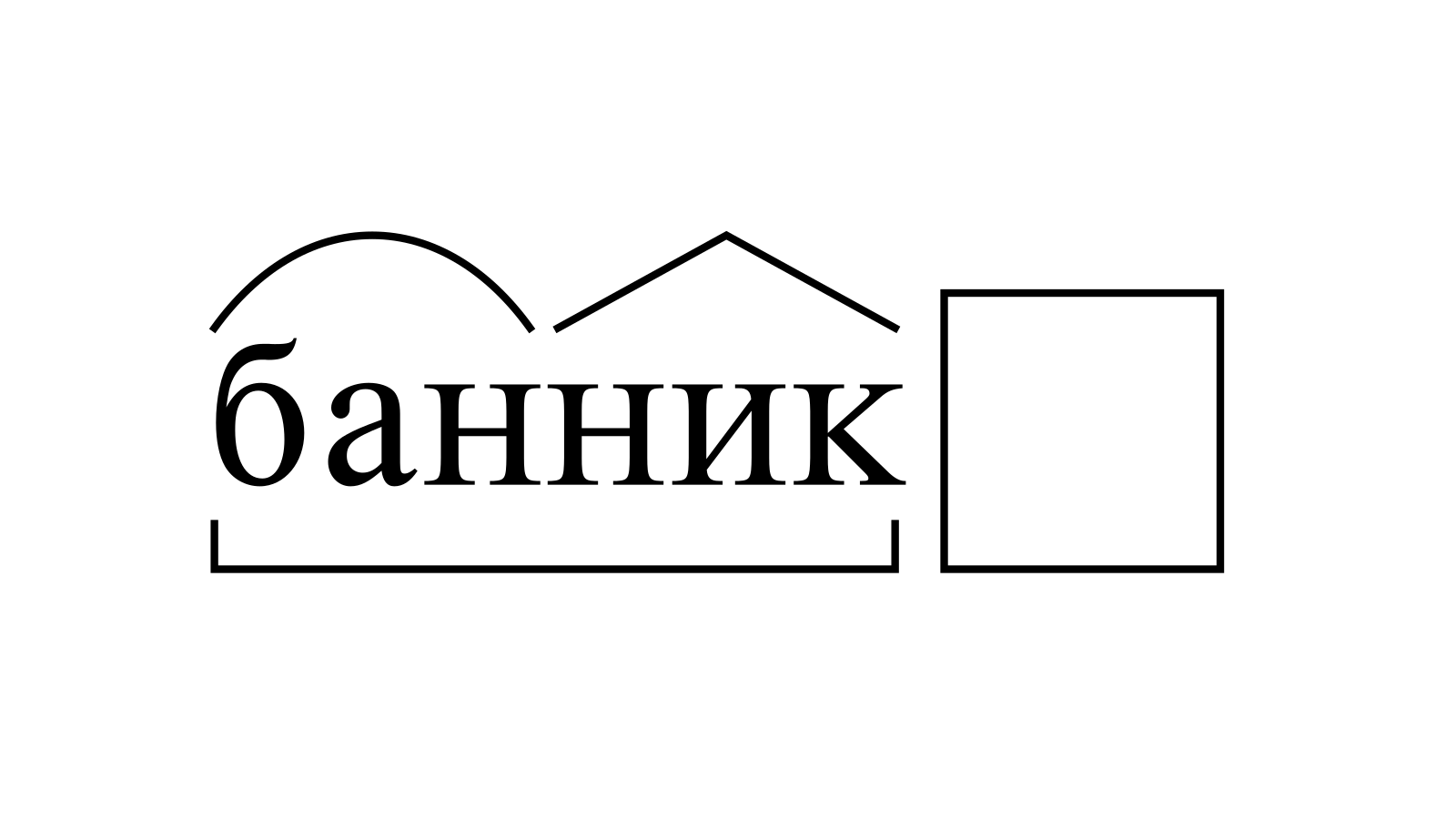 Разбор слова «банник» по составу