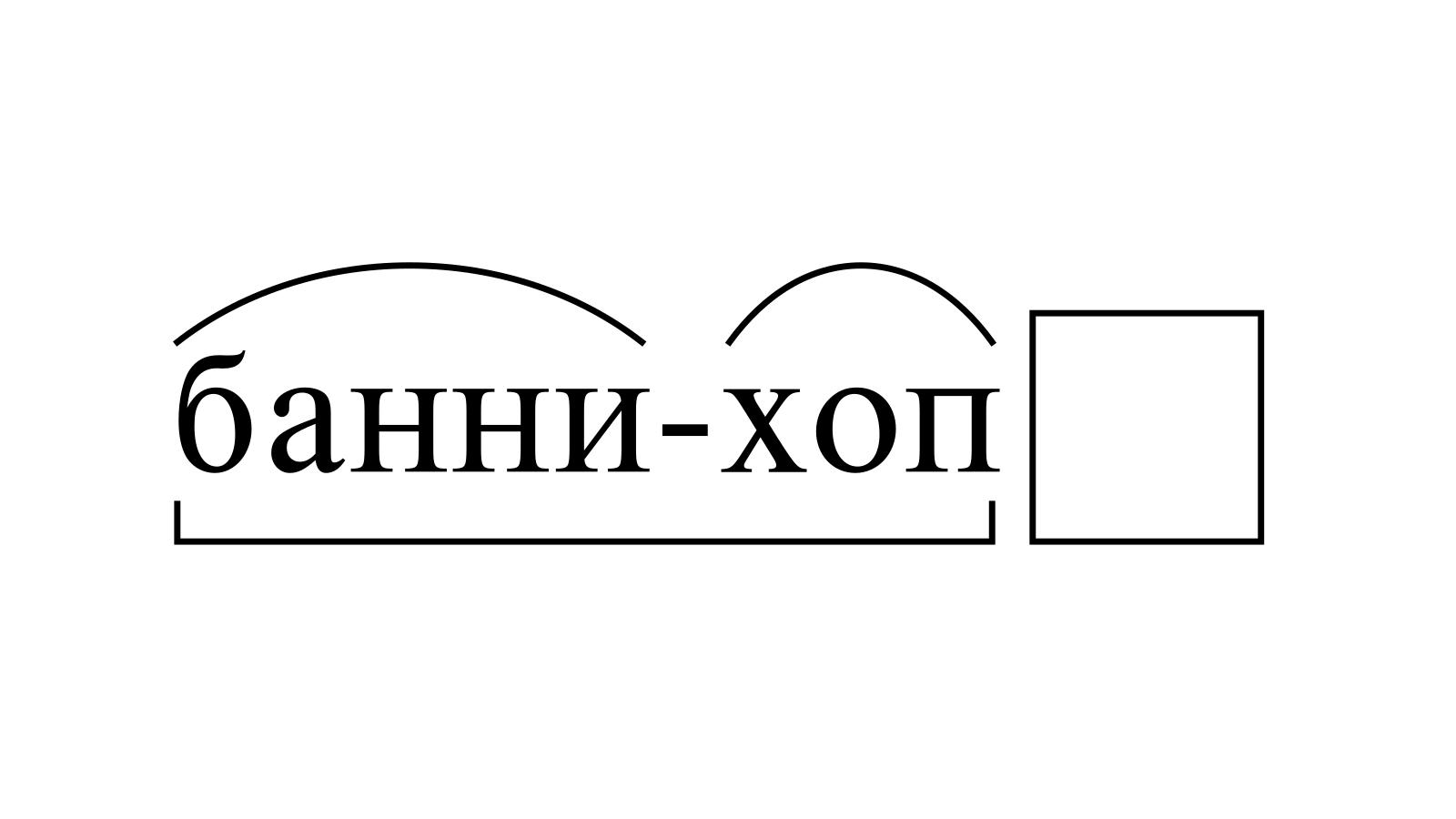 Разбор слова «банни-хоп» по составу