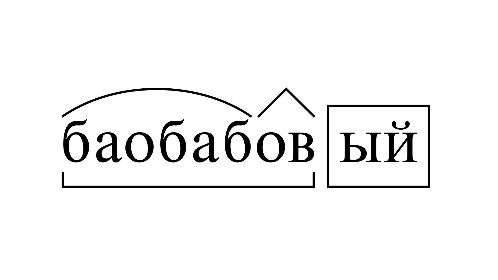 Разбор слова «баобабовый» по составу