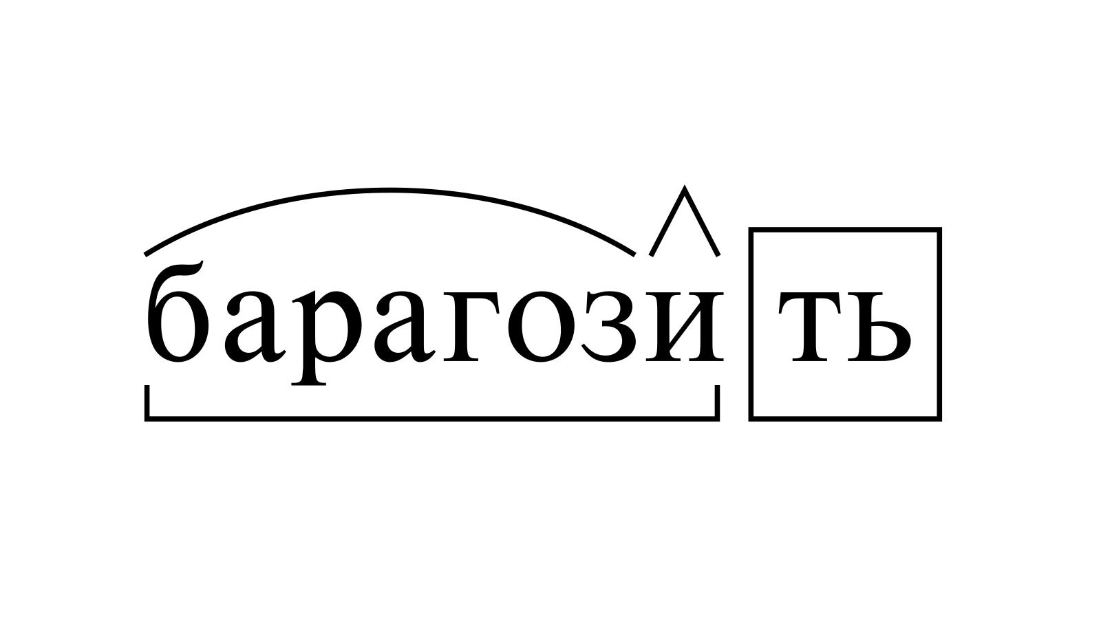 Разбор слова «барагозить» по составу