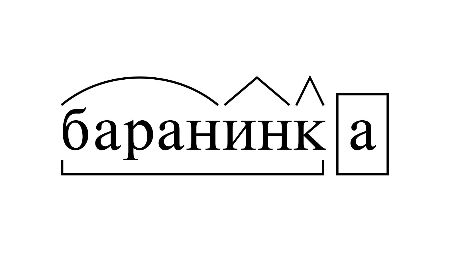 Разбор слова «баранинка» по составу