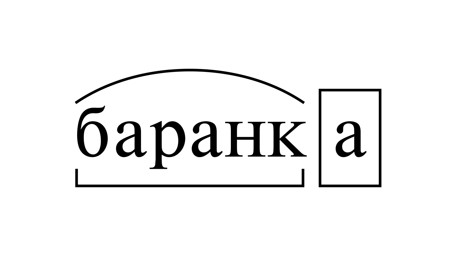 Разбор слова «баранка» по составу
