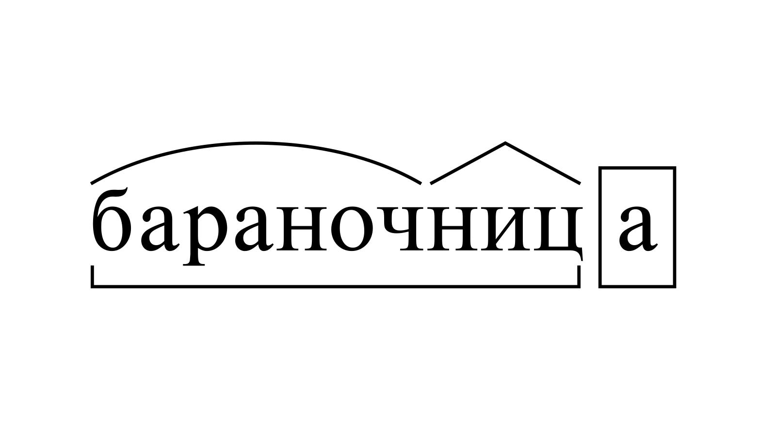 Разбор слова «бараночница» по составу