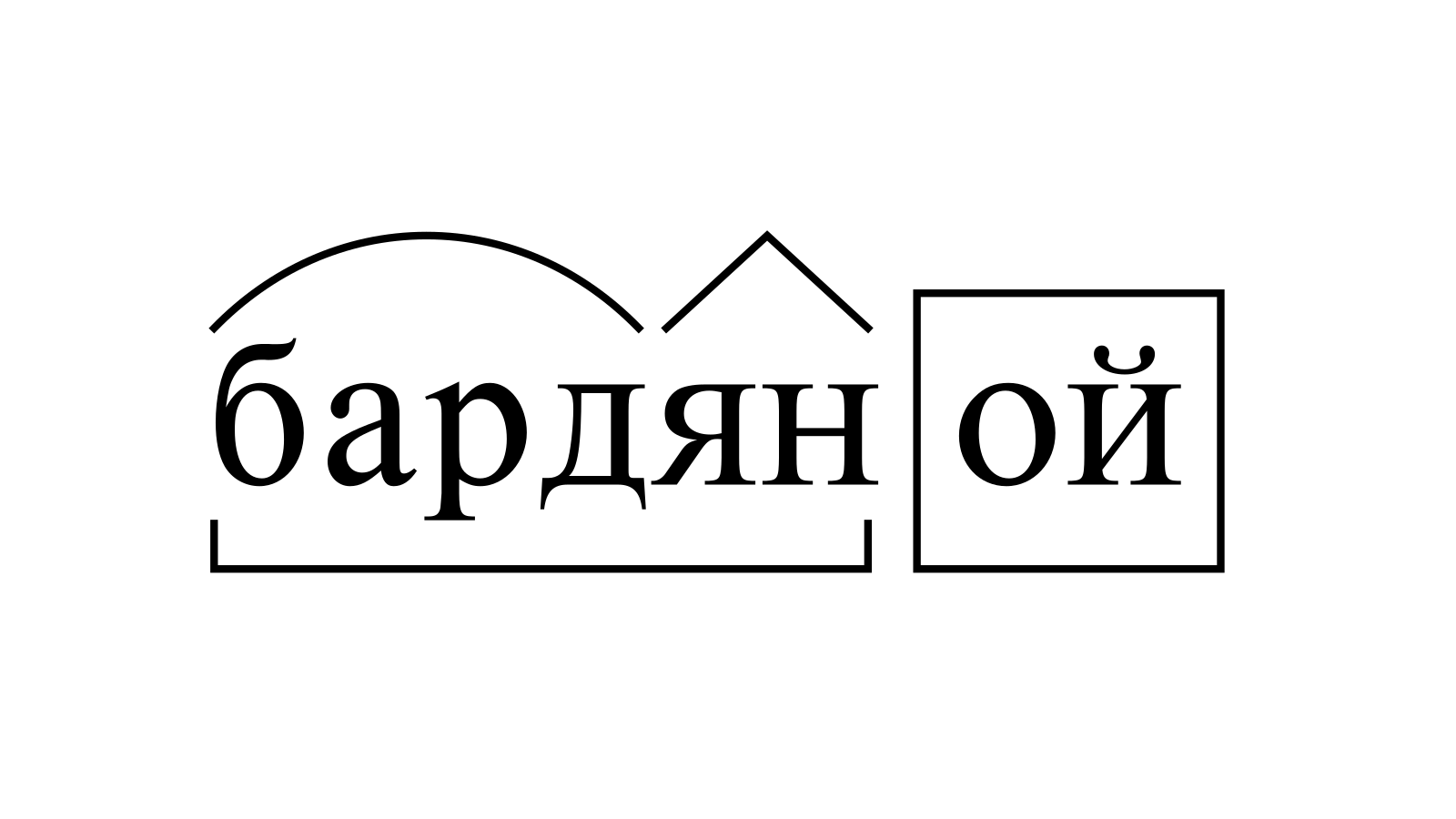 Разбор слова «бардяной» по составу