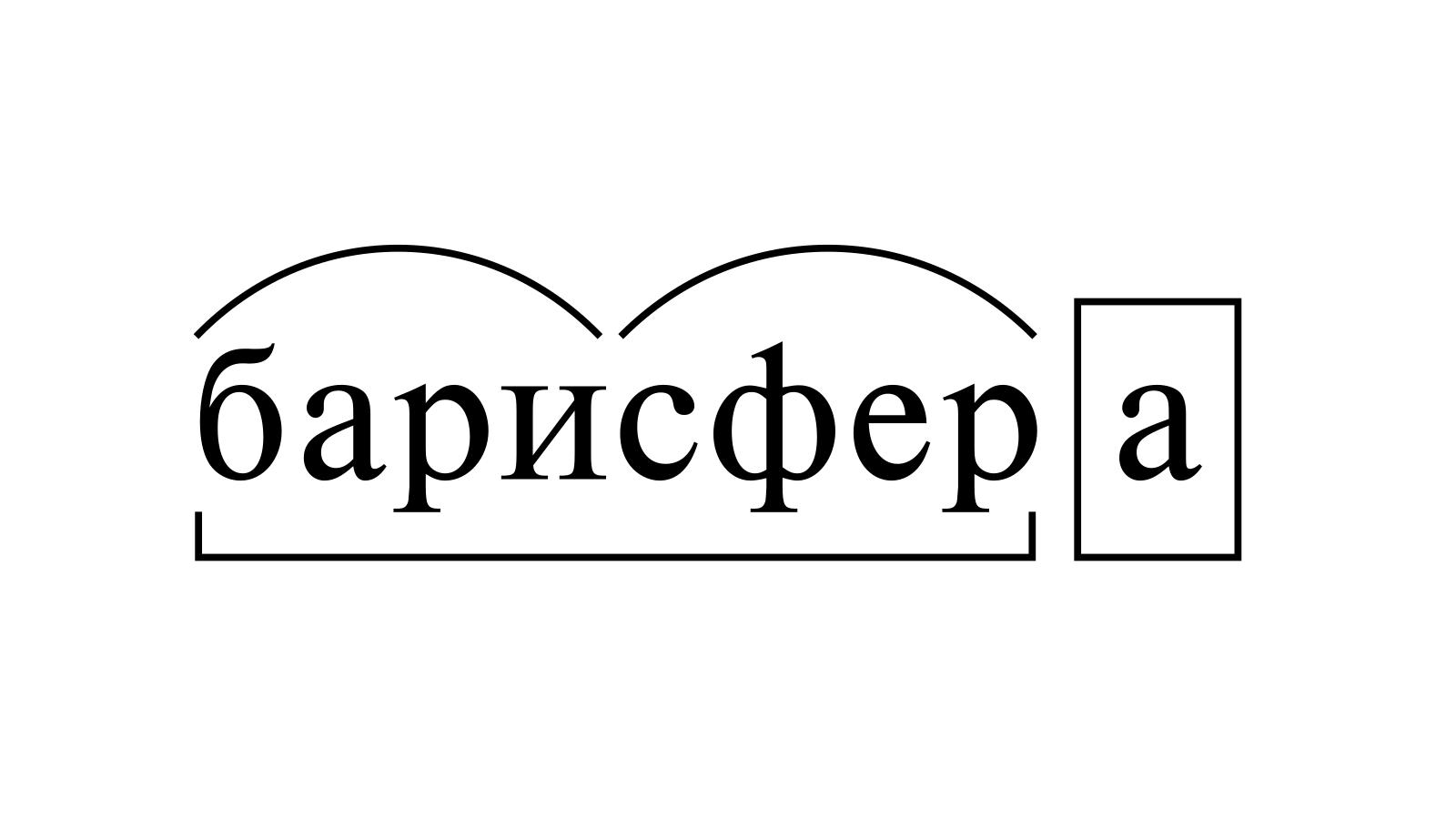 Разбор слова «барисфера» по составу