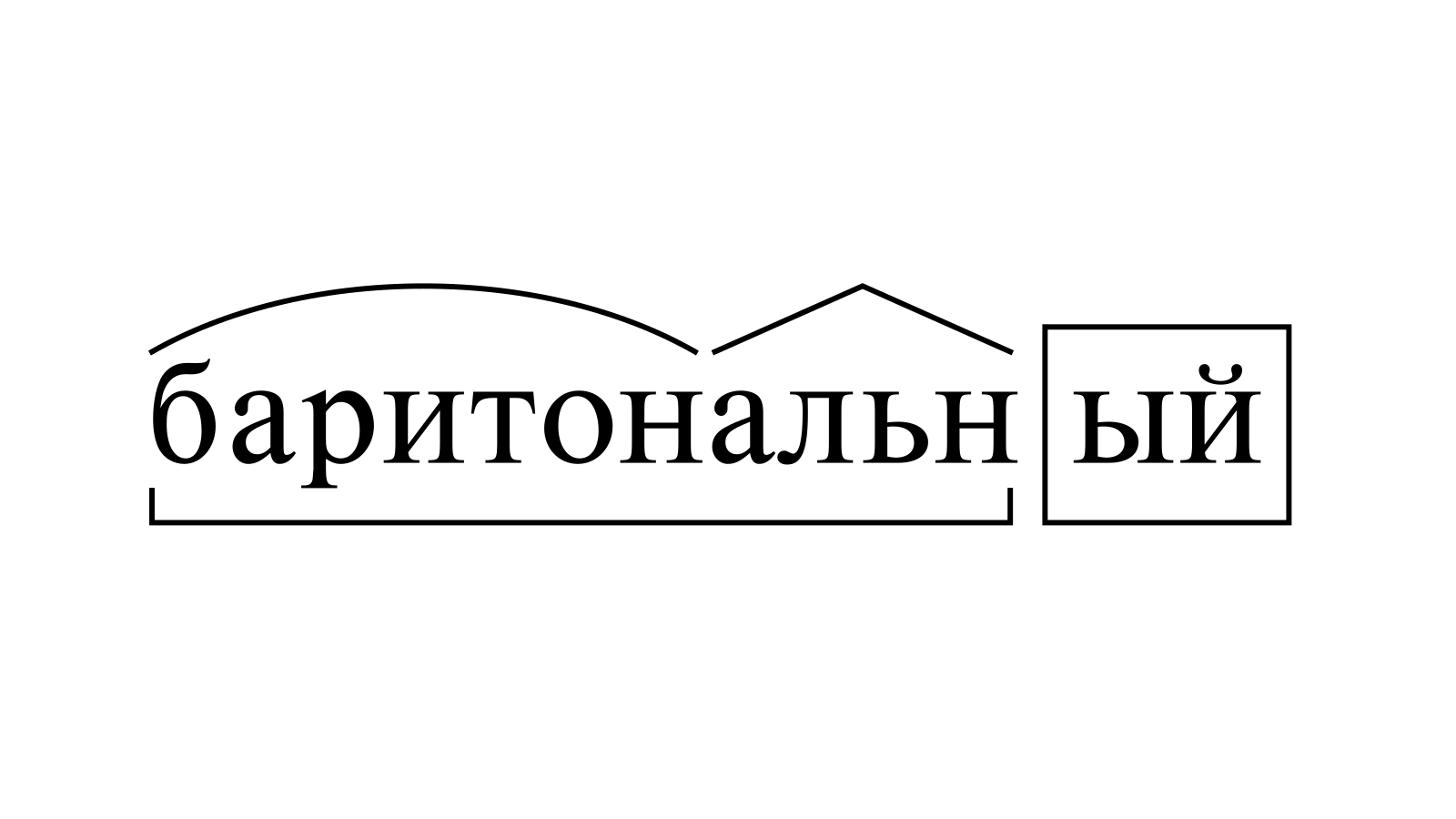 Разбор слова «баритональный» по составу