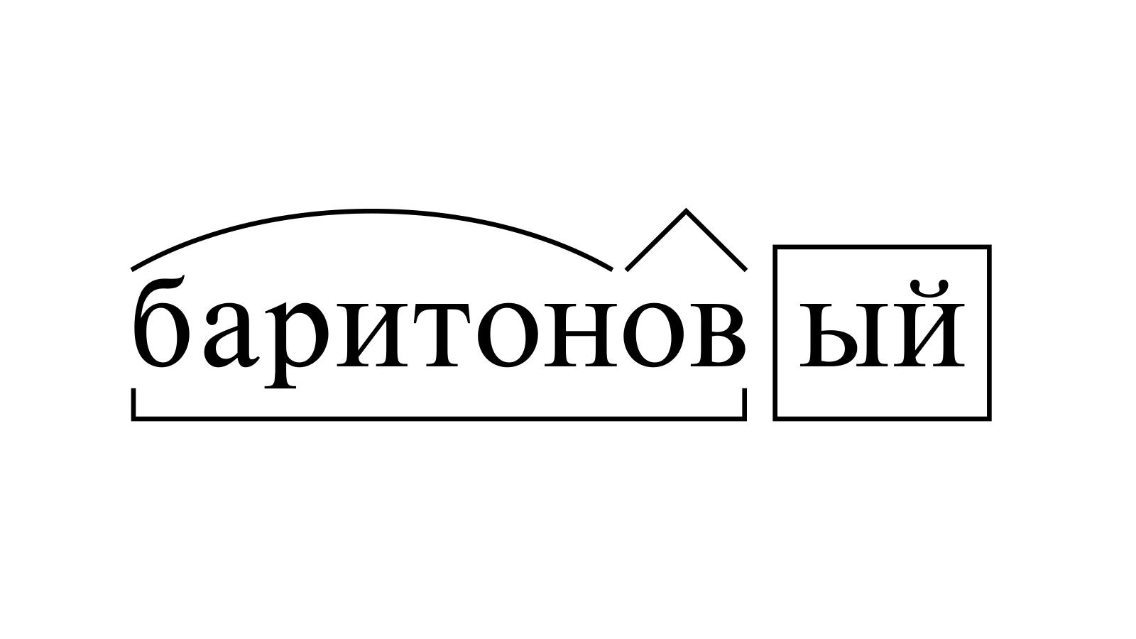 Разбор слова «баритоновый» по составу