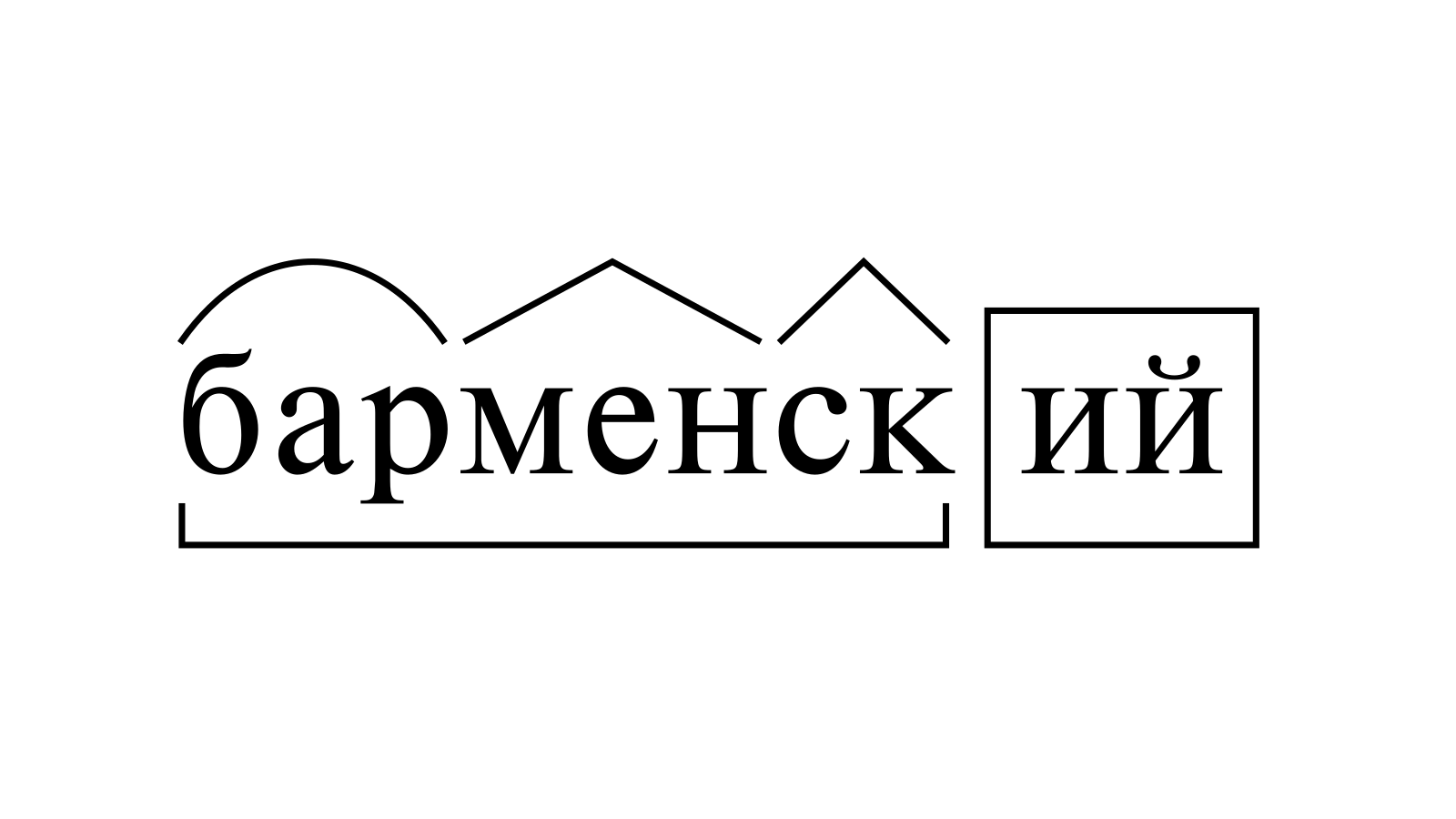 Разбор слова «барменский» по составу
