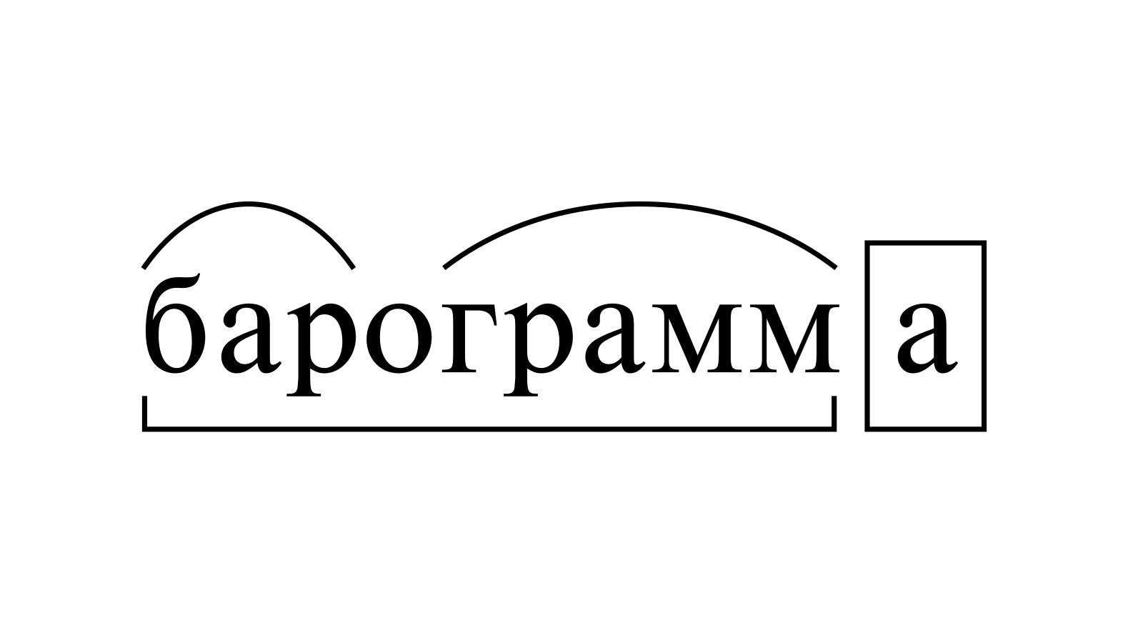 Разбор слова «барограмма» по составу