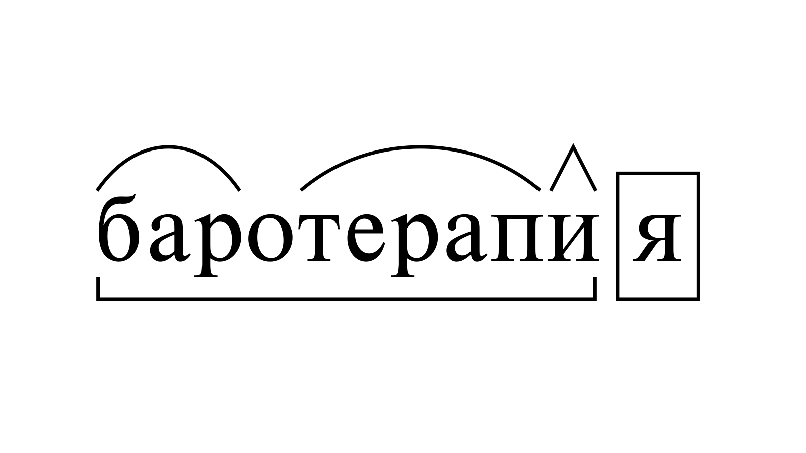 Разбор слова «баротерапия» по составу