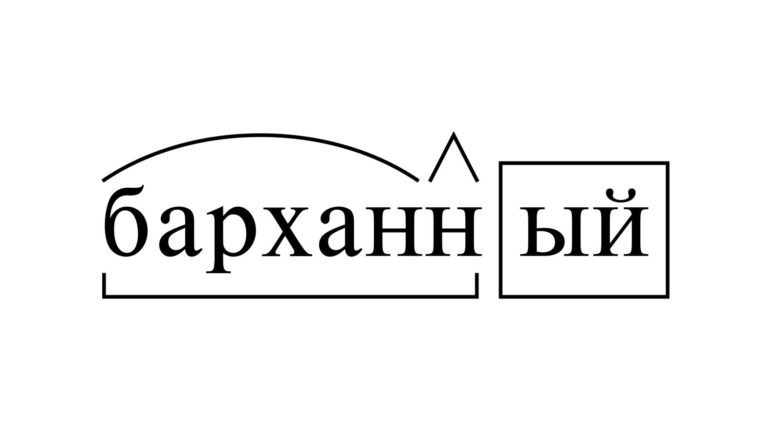Разбор слова «барханный» по составу
